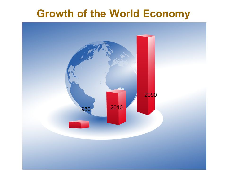 Growth of the World Economy