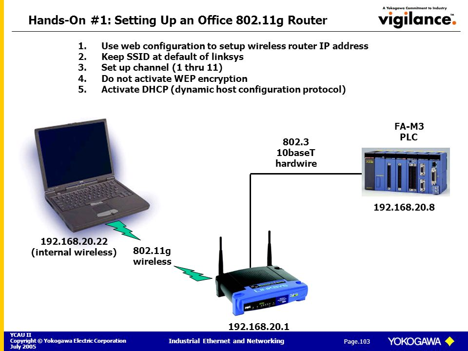 Hands-On #1: Setting Up an Office 802.11g Router