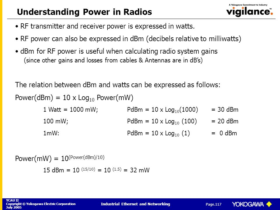 Understanding Power in Radios