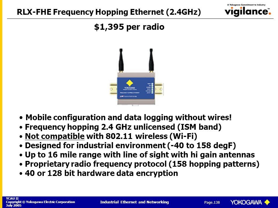 RLX-FHE Frequency Hopping Ethernet (2.4GHz)