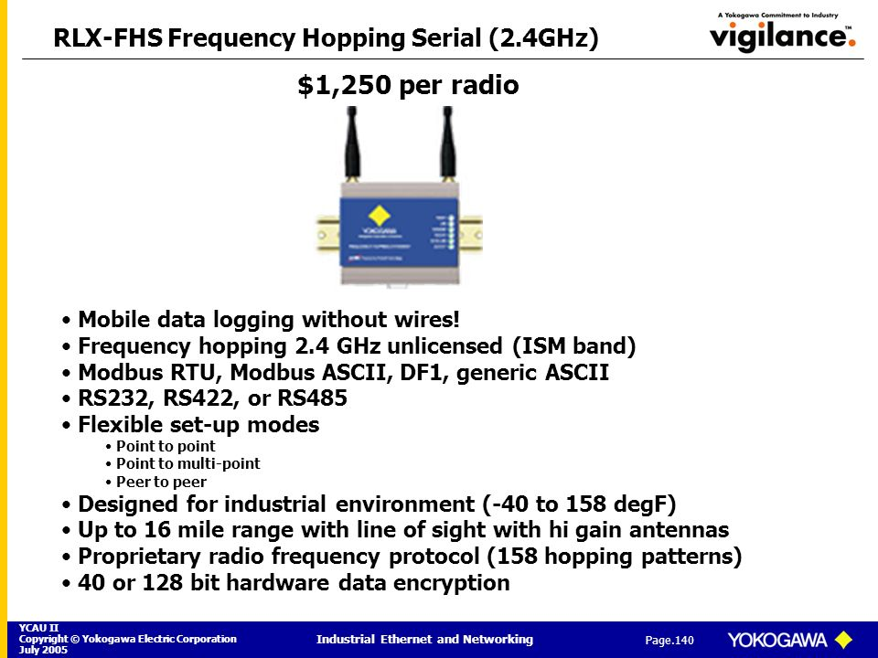 RLX-FHS Frequency Hopping Serial (2.4GHz)
