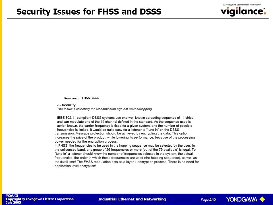 Security Issues for FHSS and DSSS