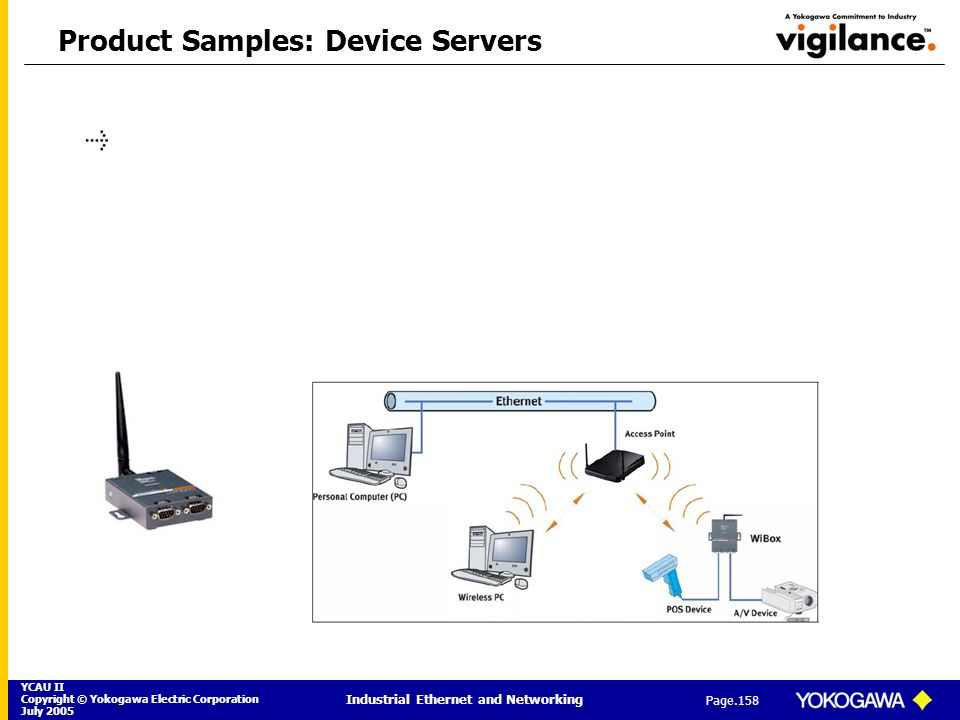 Product Samples: Device Servers