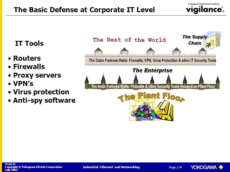 The Basic Defense at Corporate IT Level