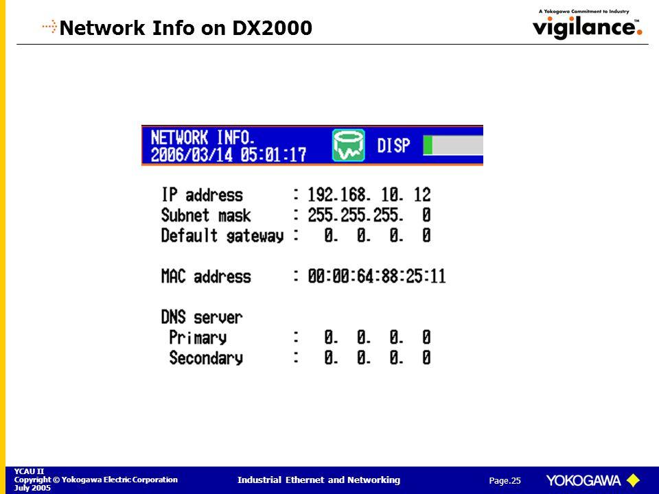 Industrial Ethernet Ppt