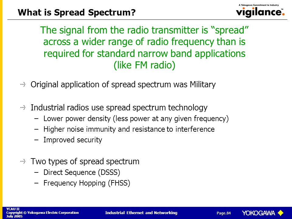 What is Spread Spectrum