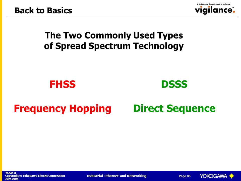 FHSS Frequency Hopping DSSS Direct Sequence