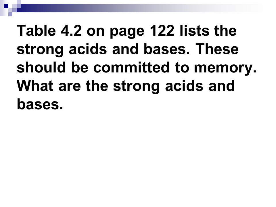 Table 4. 2 on page 122 lists the strong acids and bases