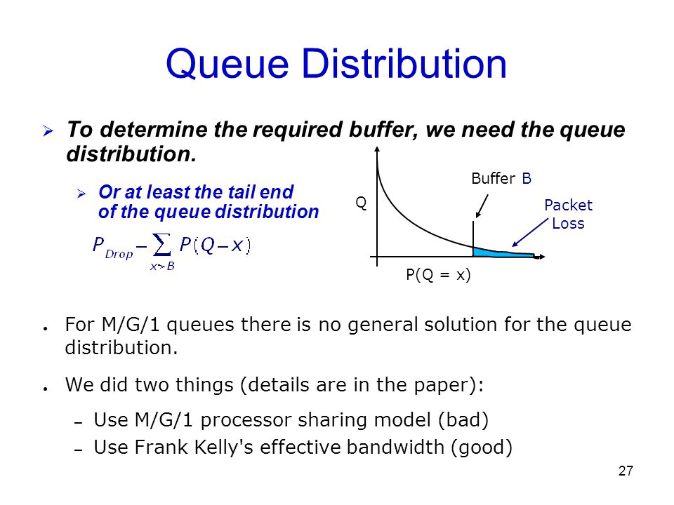 Queue Distribution To determine the required buffer, we need the queue distribution. Or at least the tail end of the queue distribution.