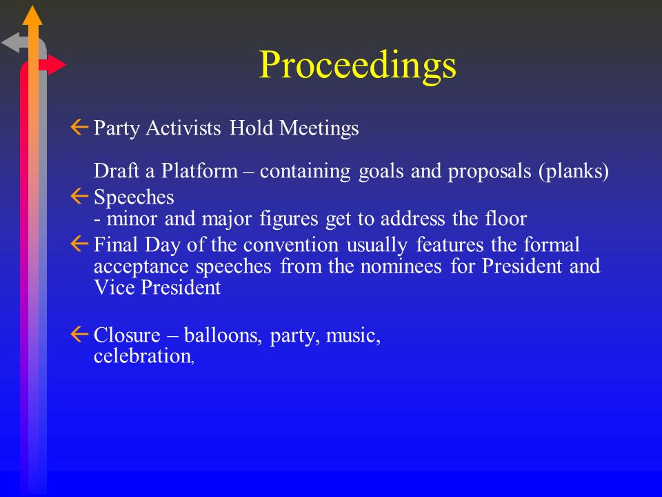 Proceedings Party Activists Hold Meetings Draft a Platform – containing goals and proposals (planks)