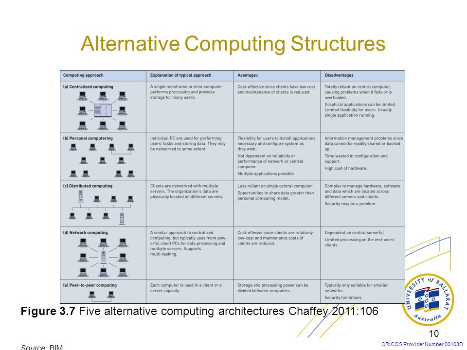 Alternative Computing Structures
