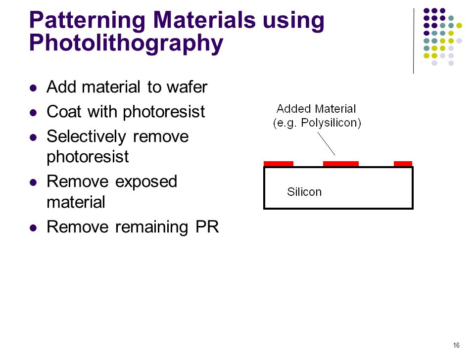 Patterning Materials using Photolithography