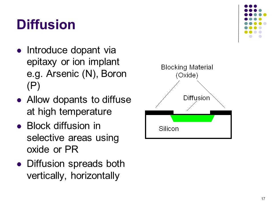 Diffusion Introduce dopant via epitaxy or ion implant e.g. Arsenic (N), Boron (P) Allow dopants to diffuse at high temperature.