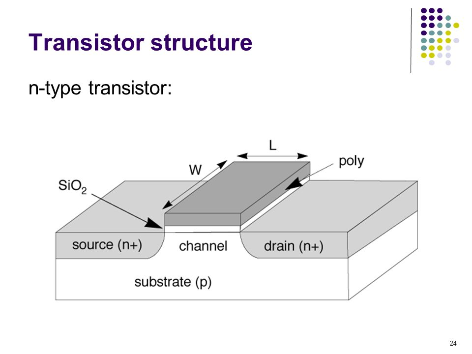 Transistor structure n-type transistor: