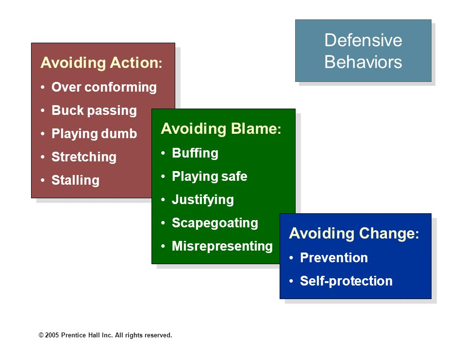 Defensive Behaviors Avoiding Action: Avoiding Blame: Avoiding Change:
