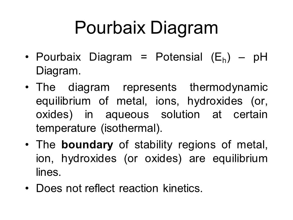 Pourbaix Diagram Pourbaix Diagram = Potensial (Eh) – pH Diagram.