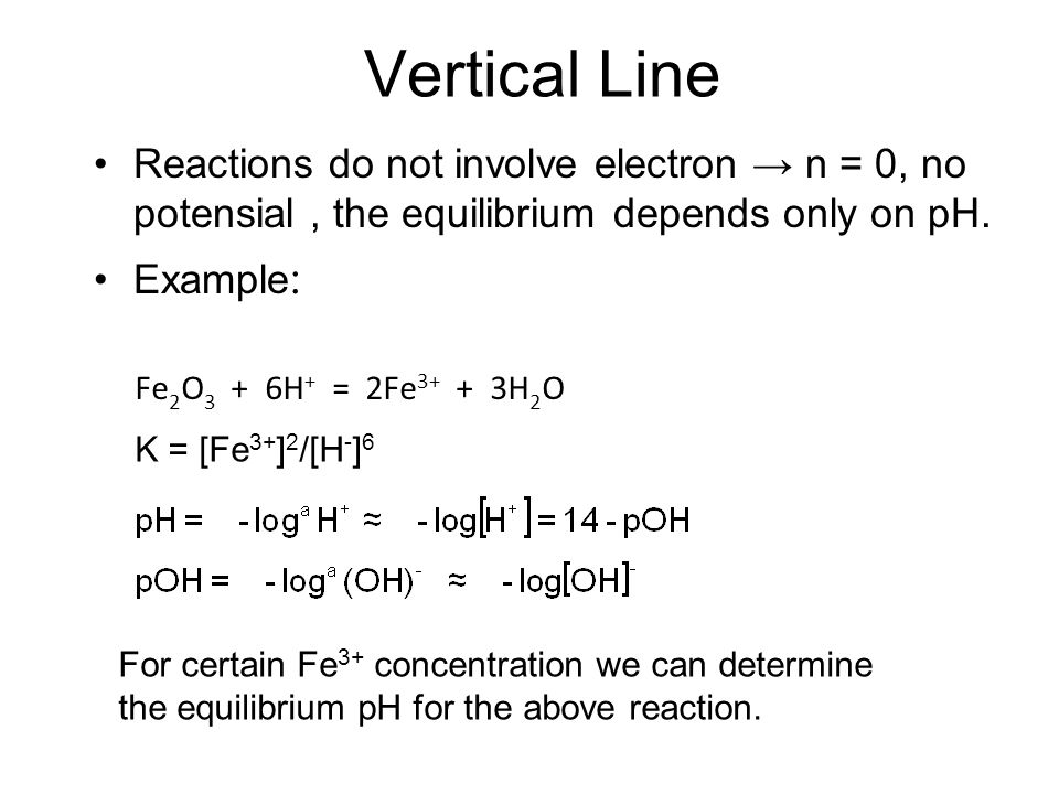 Vertical Line Reactions do not involve electron → n = 0, no potensial , the equilibrium depends only on pH.