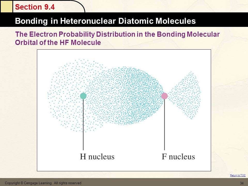 The Electron Probability Distribution in the Bonding Molecular Orbital of the HF Molecule
