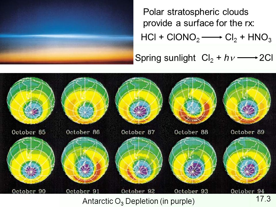 Polar stratospheric clouds provide a surface for the rx: