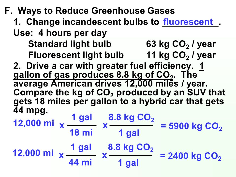 F. Ways to Reduce Greenhouse Gases