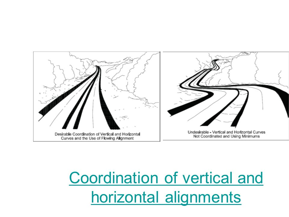 Coordination of vertical and horizontal alignments
