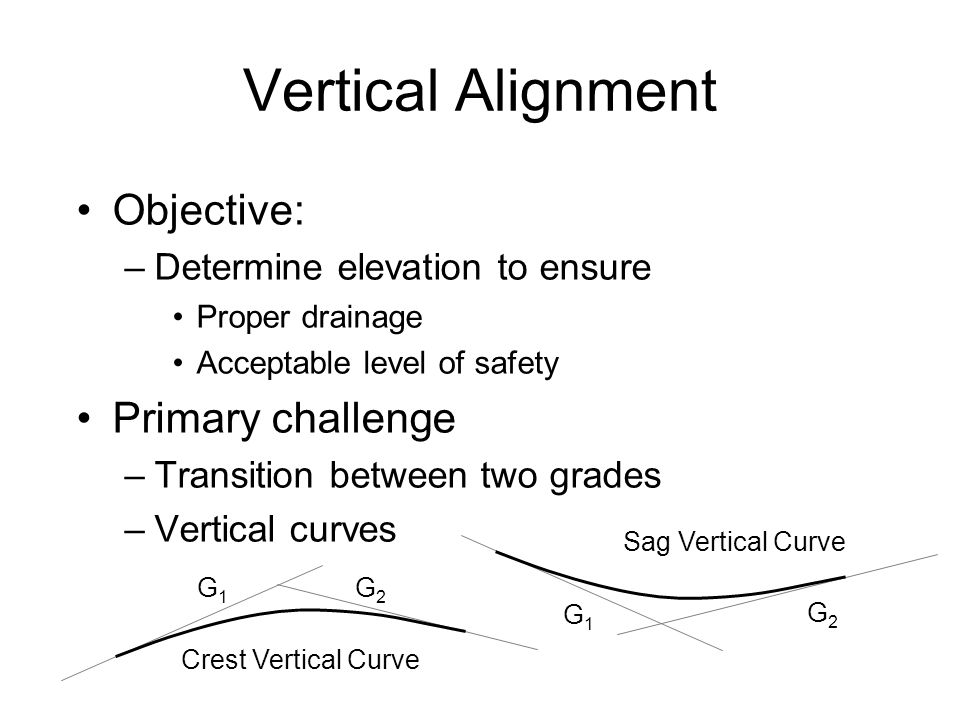 Vertical Alignment Objective: Primary challenge