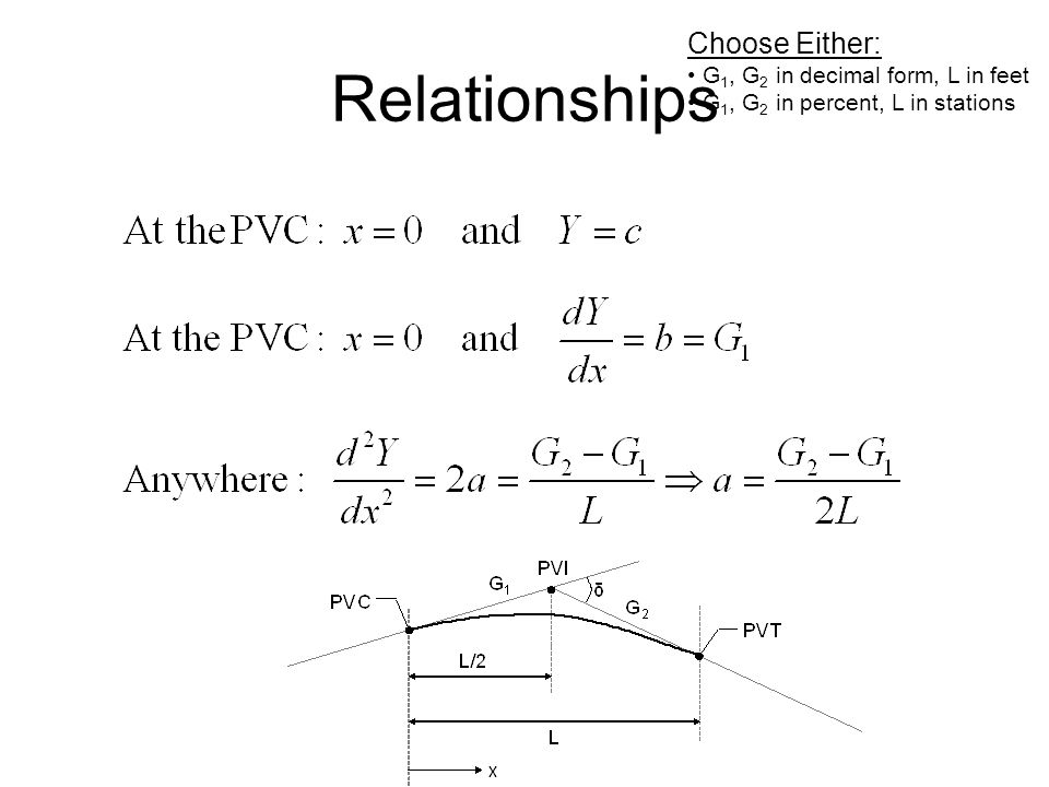 Relationships Choose Either: G1, G2 in decimal form, L in feet