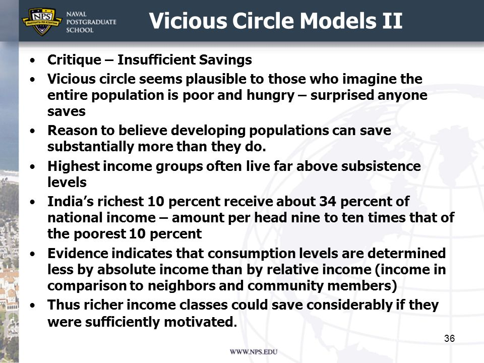 Vicious Circle Models II