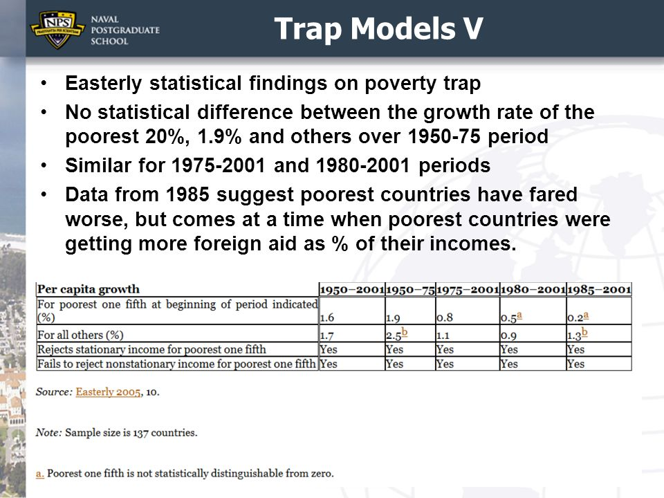 Trap Models V Easterly statistical findings on poverty trap