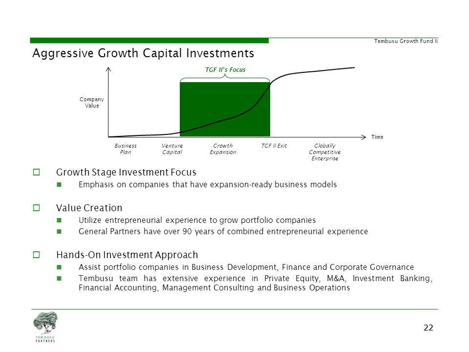 Aggressive Growth Capital Investments