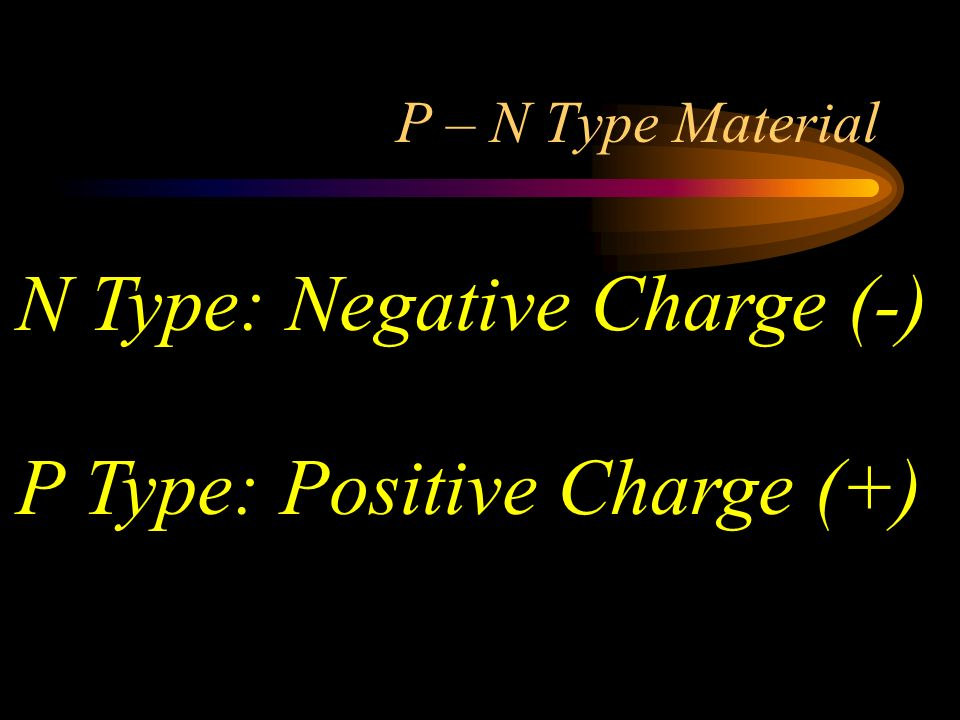 N Type: Negative Charge (-)