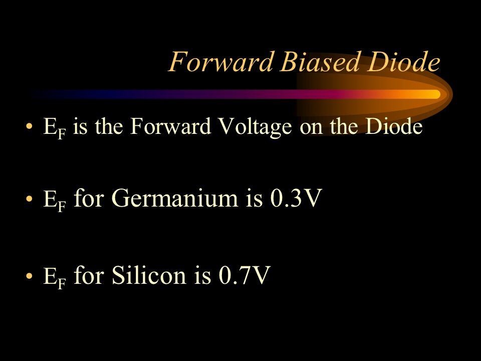 Forward Biased Diode EF is the Forward Voltage on the Diode