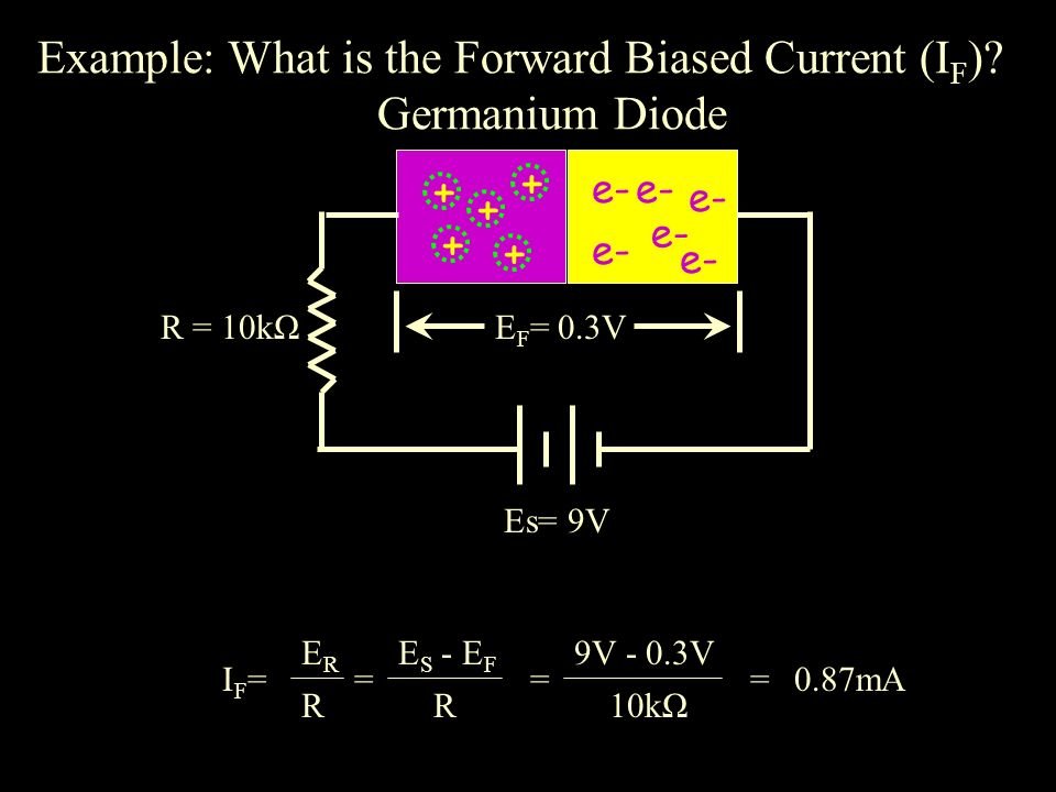 Example: What is the Forward Biased Current (IF) Germanium Diode
