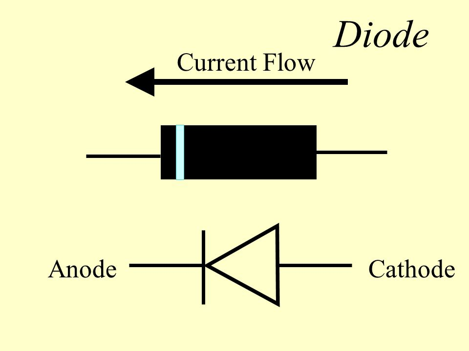 Diode Current Flow Anode Cathode