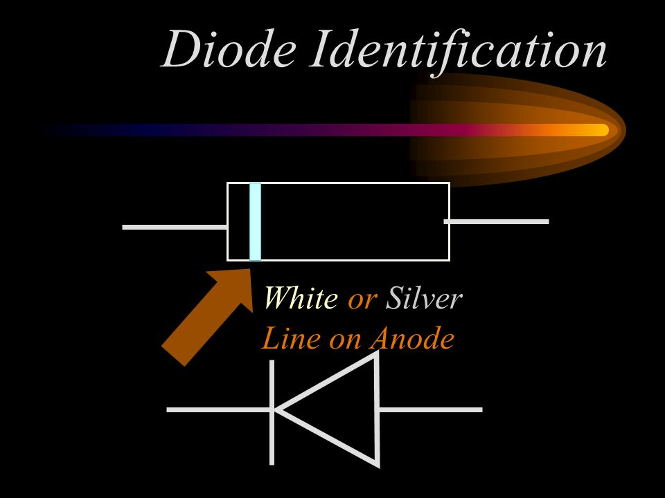Diode Identification White or Silver Line on Anode Anode Cathode
