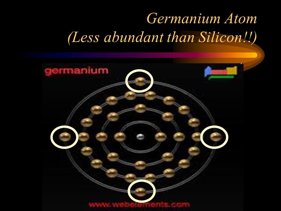 Germanium Atom (Less abundant than Silicon!!)