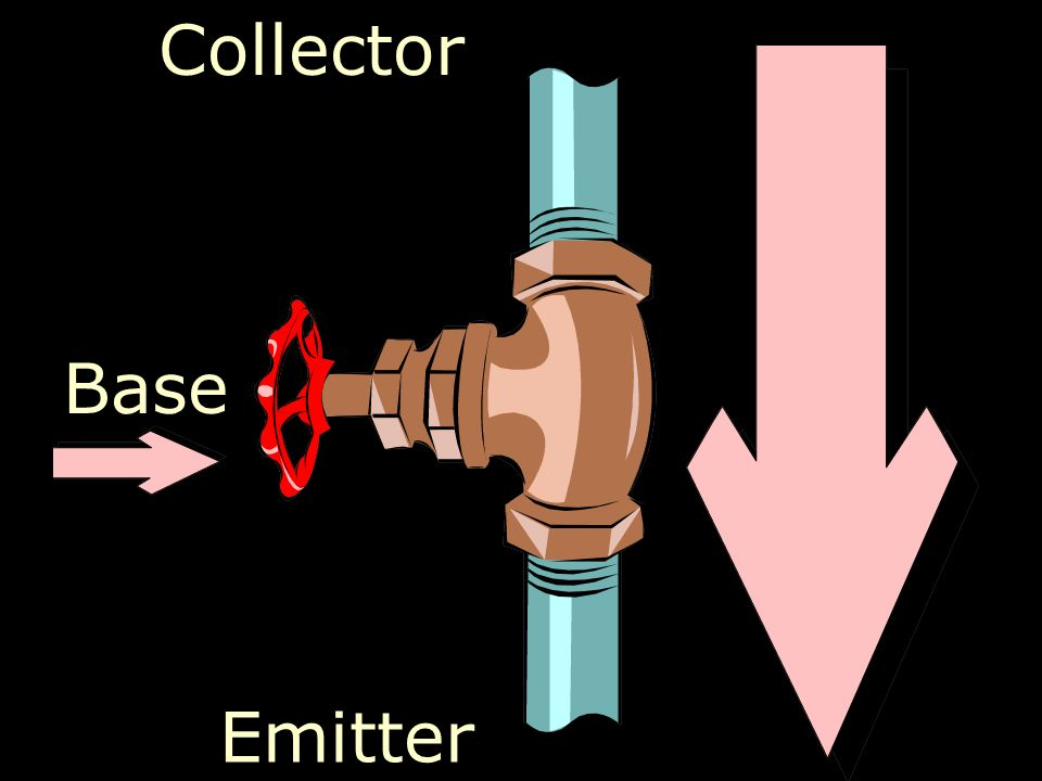 Collector Base Emitter