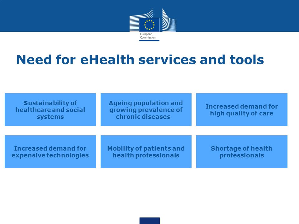 Need for eHealth services and tools