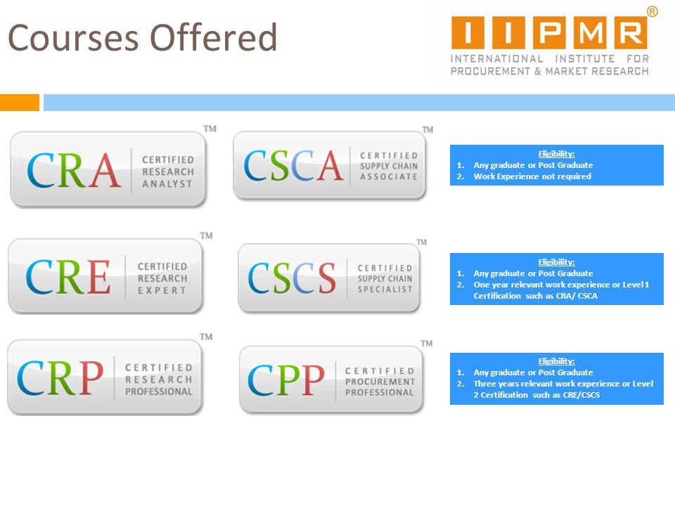 Courses Offered Eligibility: Any graduate or Post Graduate - ppt ...