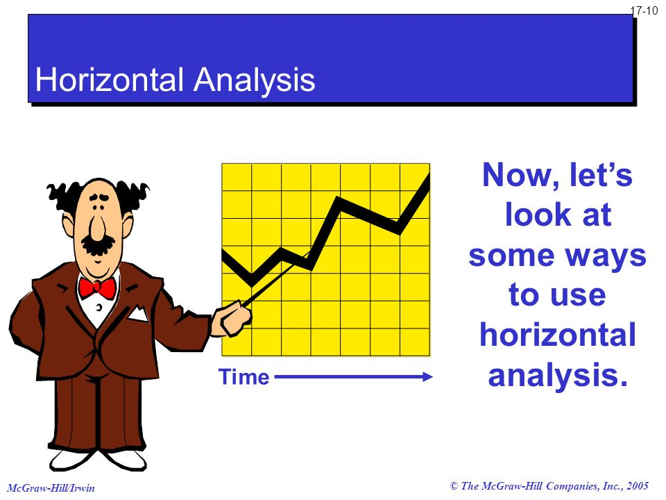 Now, let's look at some ways to use horizontal analysis.