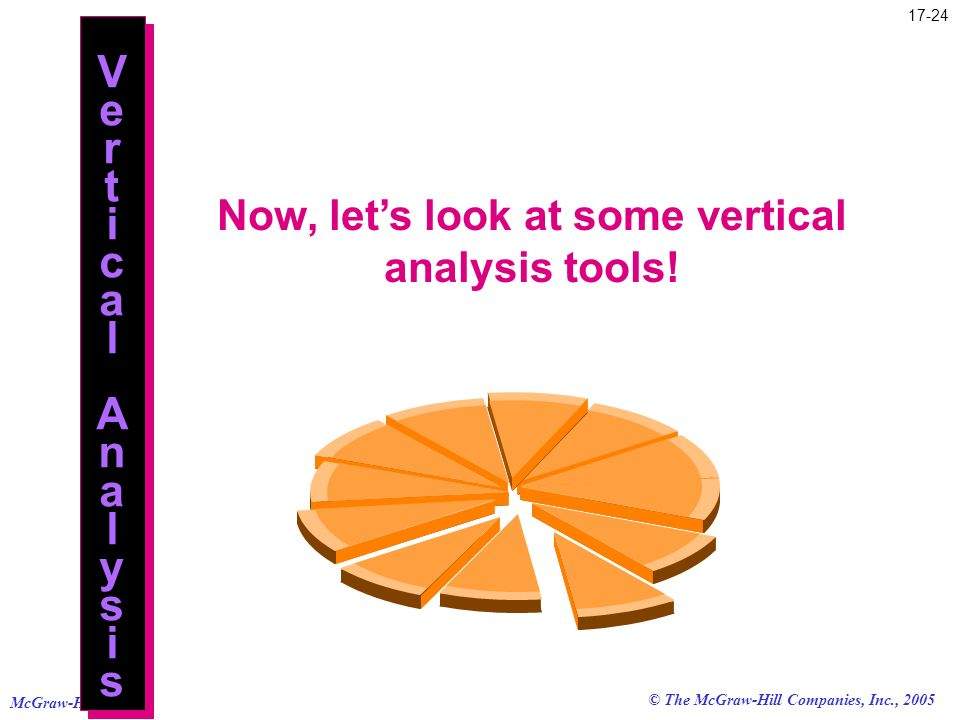 Now, let's look at some vertical analysis tools!