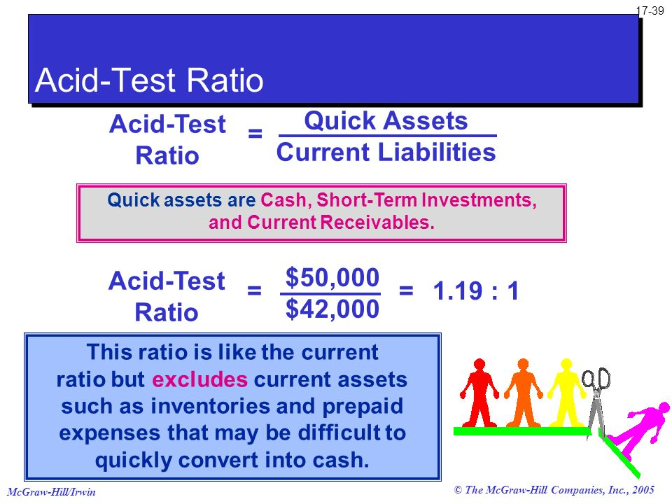 Quick Assets Current Liabilities