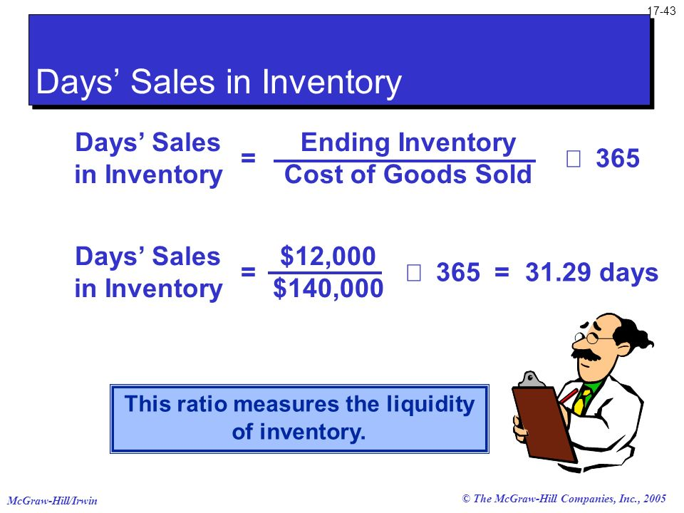 Days' Sales in Inventory