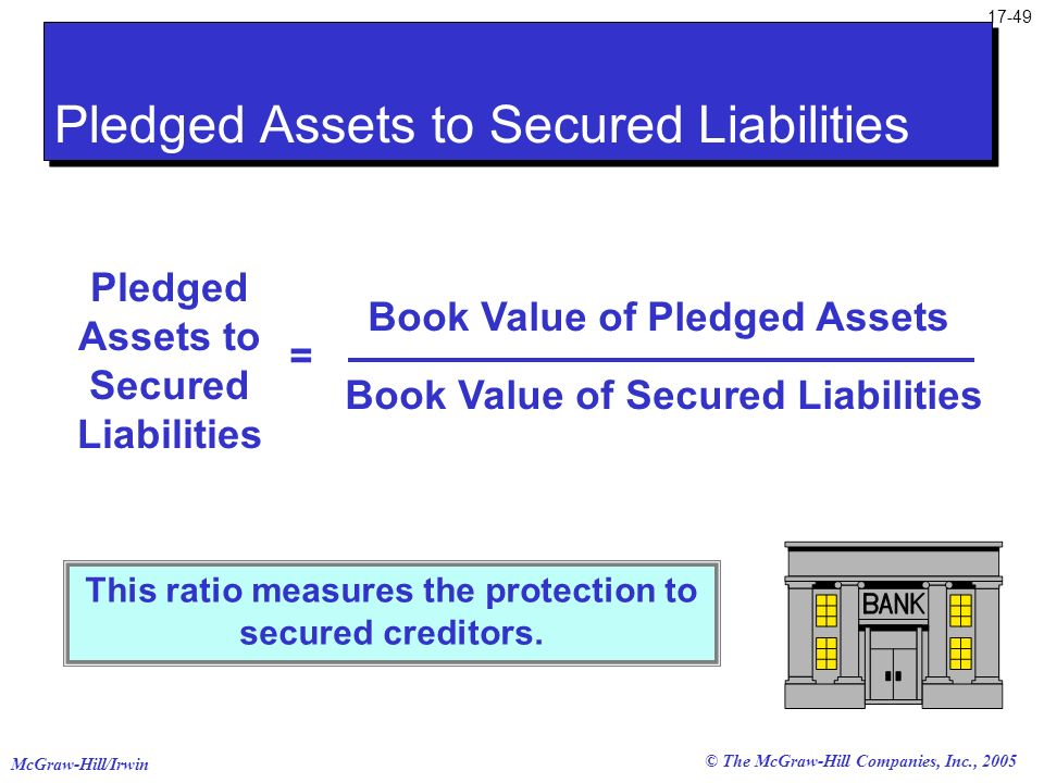Pledged Assets to Secured Liabilities