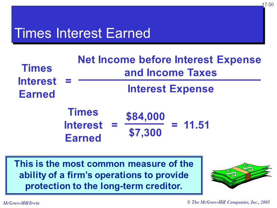 Net Income before Interest Expense