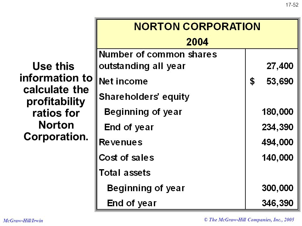 Use this information to calculate the profitability ratios for Norton Corporation.