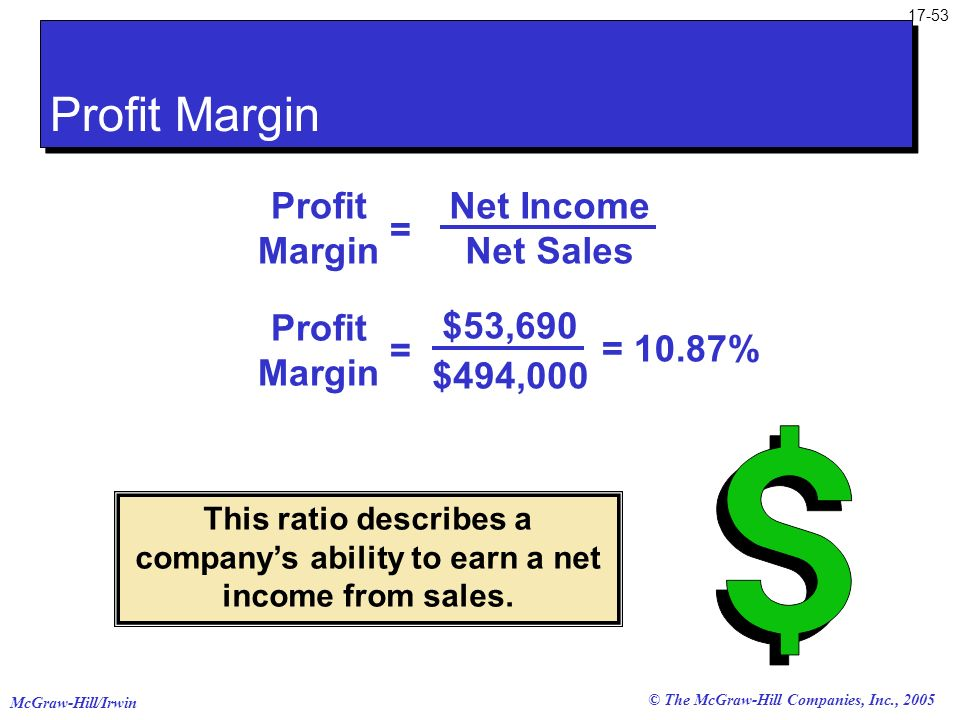 Profit Margin Profit Margin Net Income Net Sales = = 10.87% Profit