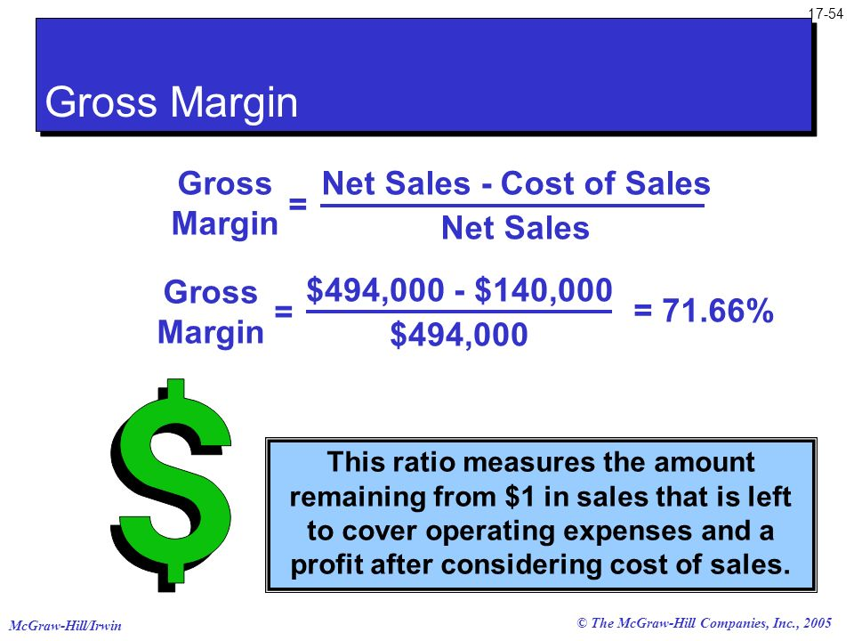 Net Sales - Cost of Sales