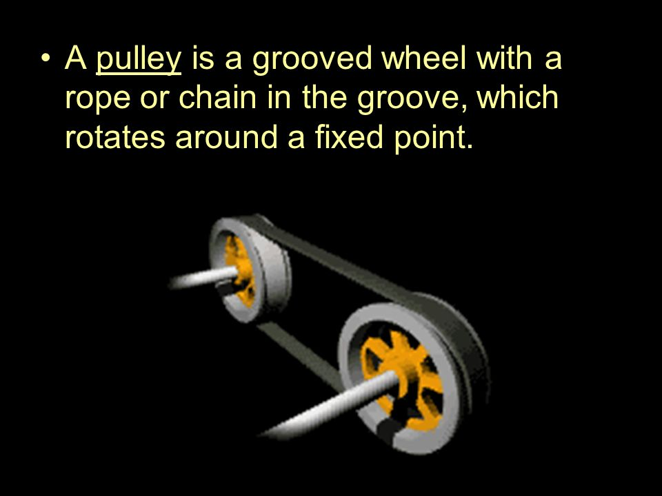 A pulley is a grooved wheel with a rope or chain in the groove, which rotates around a fixed point.