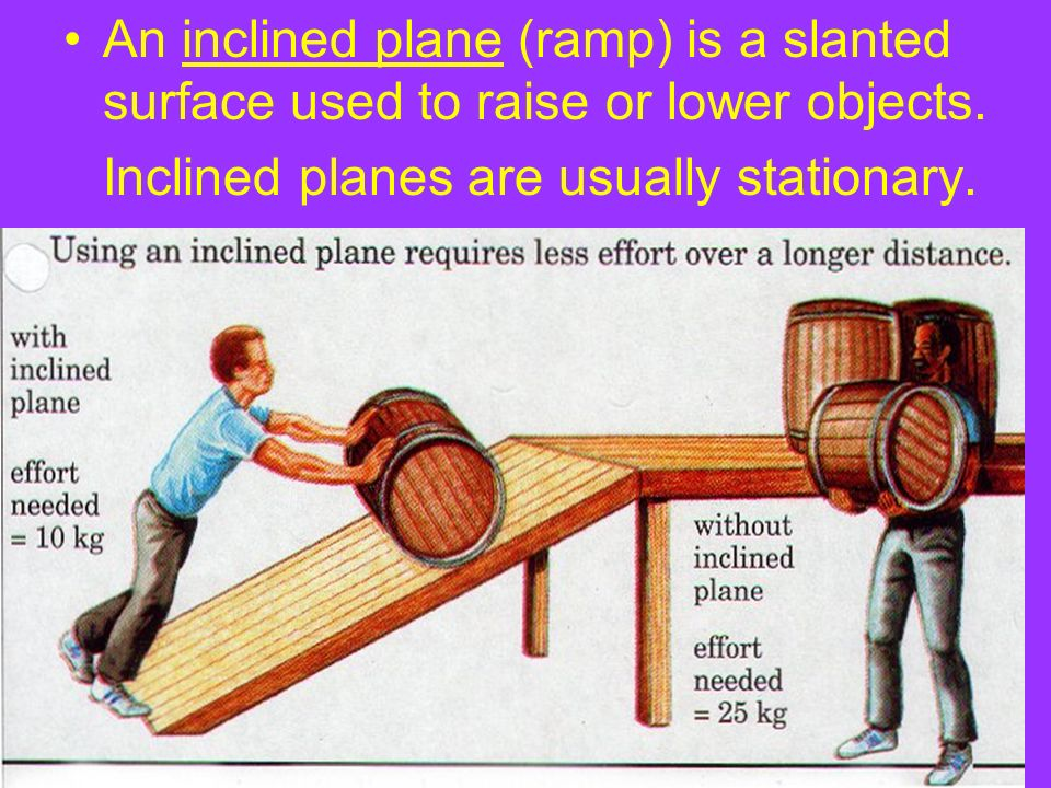 An inclined plane (ramp) is a slanted surface used to raise or lower objects.